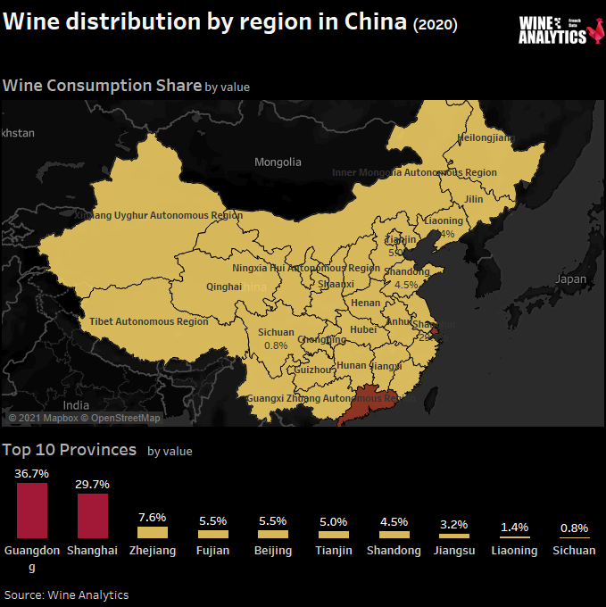 China provinces - wine consumption by value